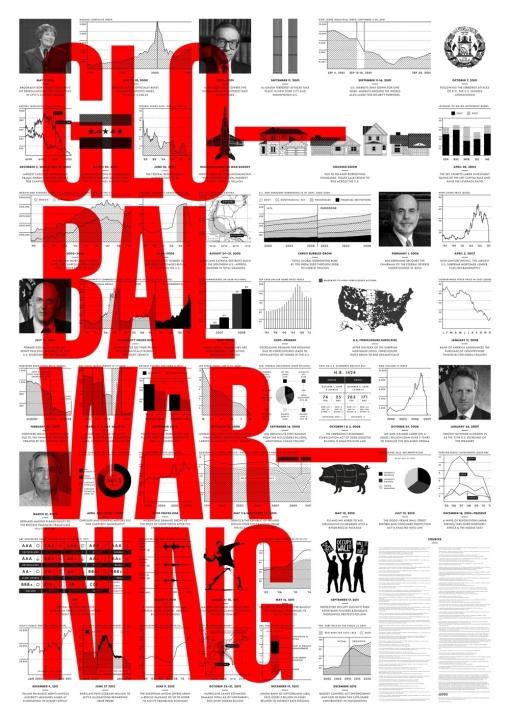 Global Warning – Oro en la categoría de infográficosAnálisis cronológico de la crisis económica 2007-2008 y cómo ha evolucionado hasta nuestros días, apoyada en estadísticas y acontecimientos relevantes.